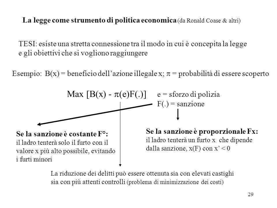 Max [B(x) - (e)F(.)] e = sforzo di polizia